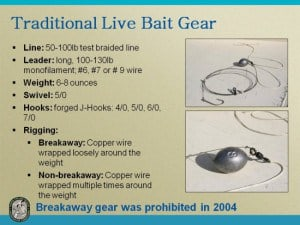 Fishing tackle for live lining