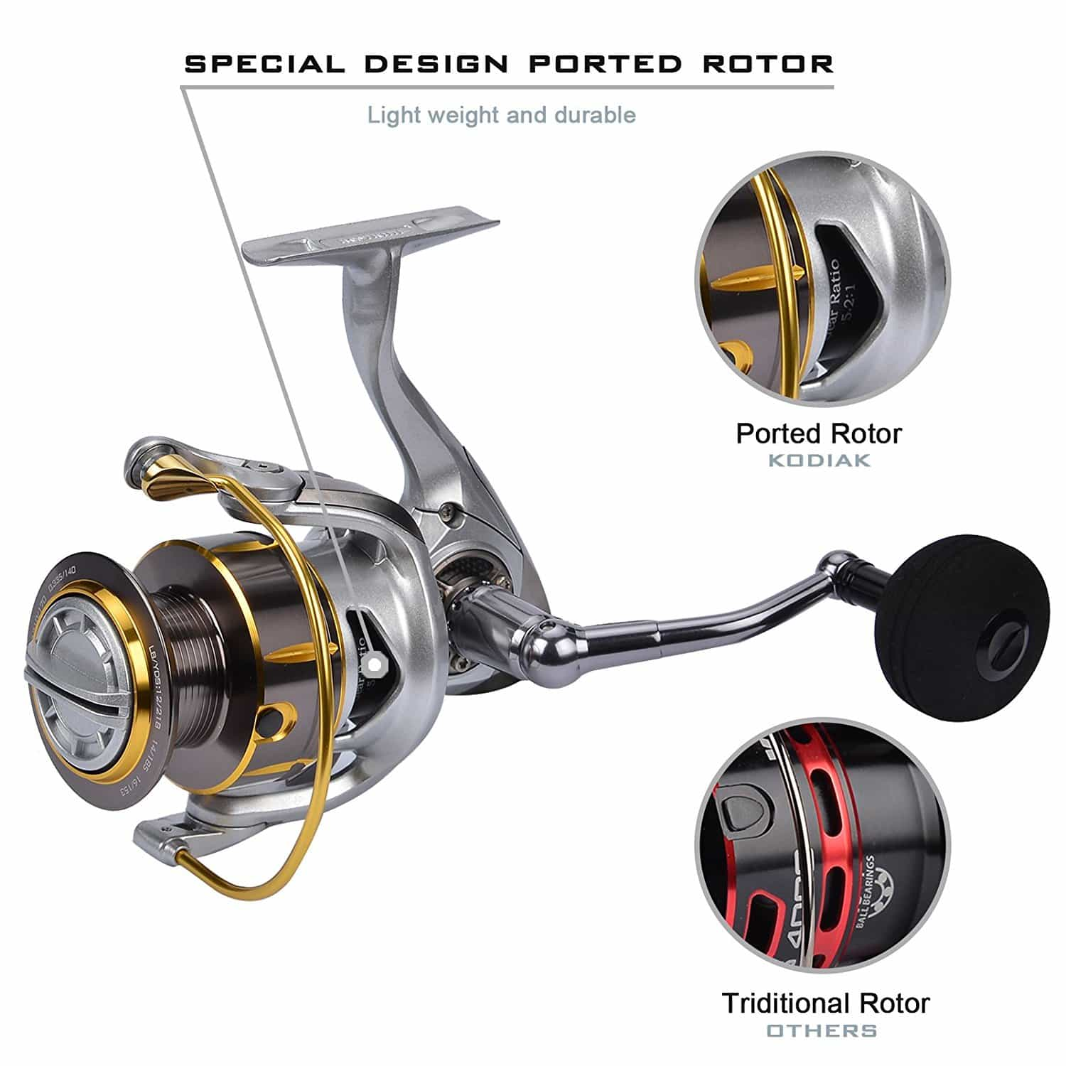 Kastking kodiak review reliability and strength best for Best fishing reels 2017